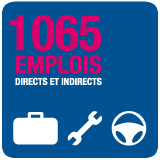 1065 emplois directs et indirects